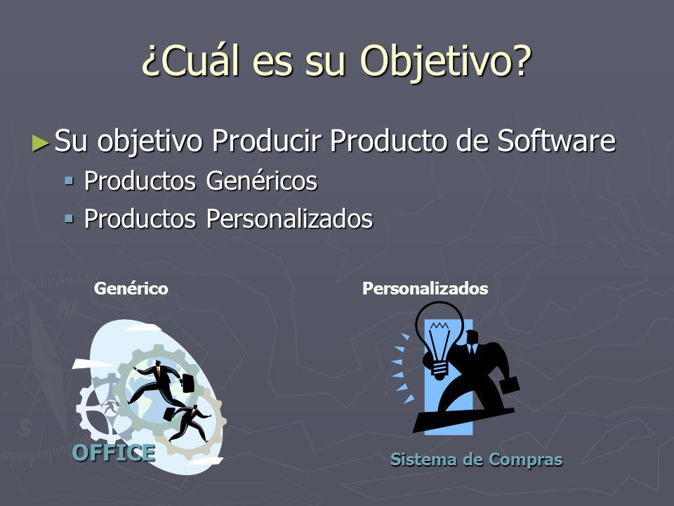 ¿Cuál es su Objetivo Su objetivo Producir Producto de Software