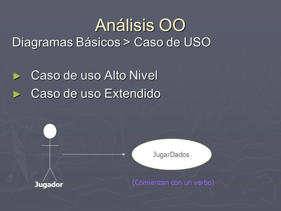 Análisis OO Diagramas Básicos > Caso de USO Caso de uso Alto Nivel