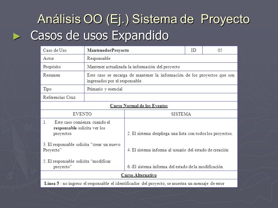 Análisis OO (Ej.) Sistema de Proyecto