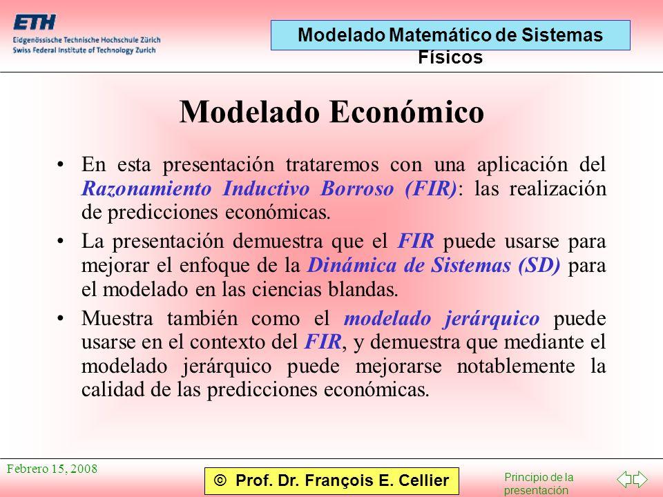 Modelado Económico