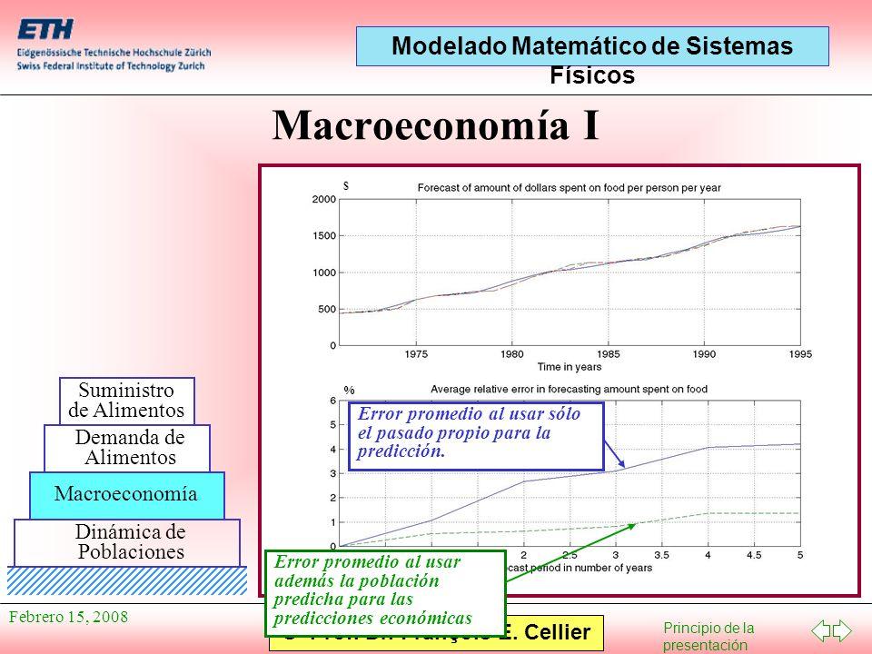 Macroeconomía I Suministro de Alimentos Demanda de Alimentos