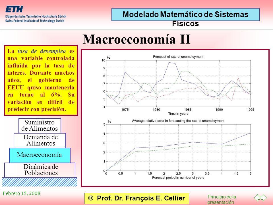 Macroeconomía II Suministro de Alimentos Demanda de Alimentos