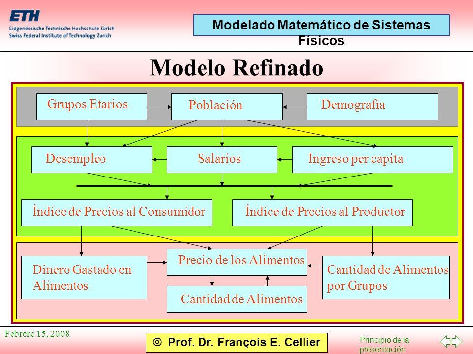 Modelo Refinado Cantidad de Alimentos por Grupos Población