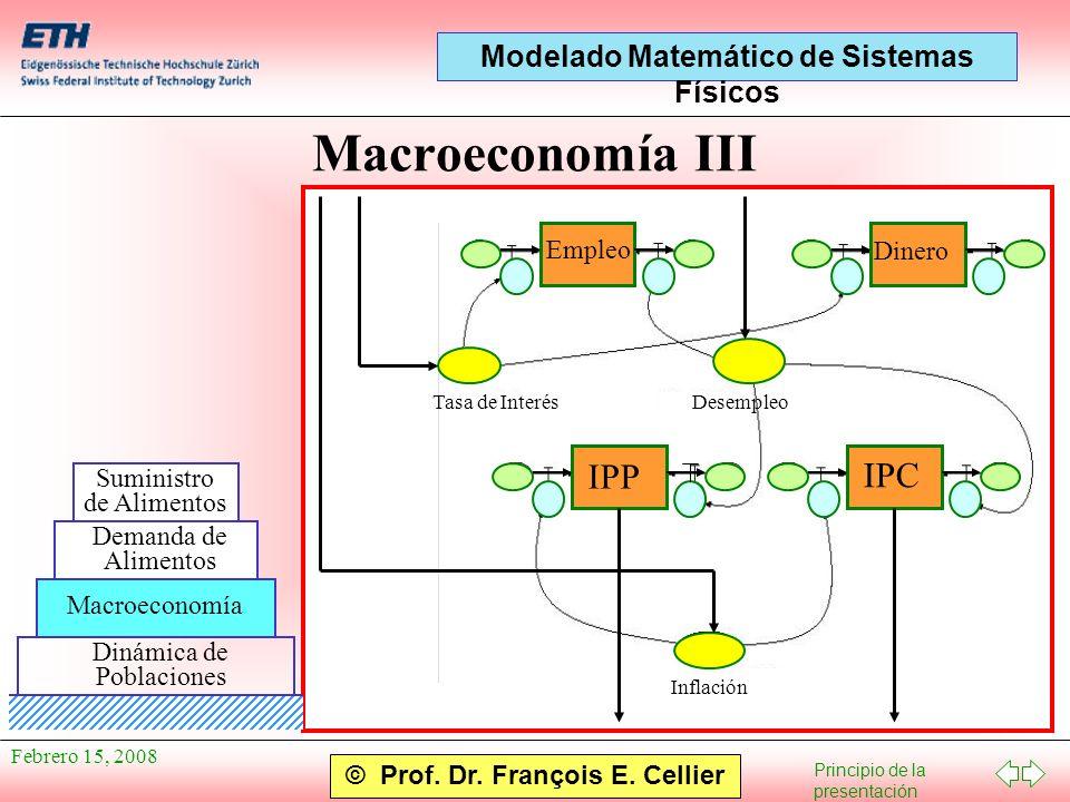 Macroeconomía III IPP IPC Empleo Dinero Suministro de Alimentos