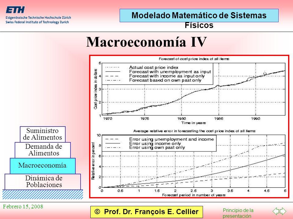 Macroeconomía IV Suministro de Alimentos Demanda de Alimentos
