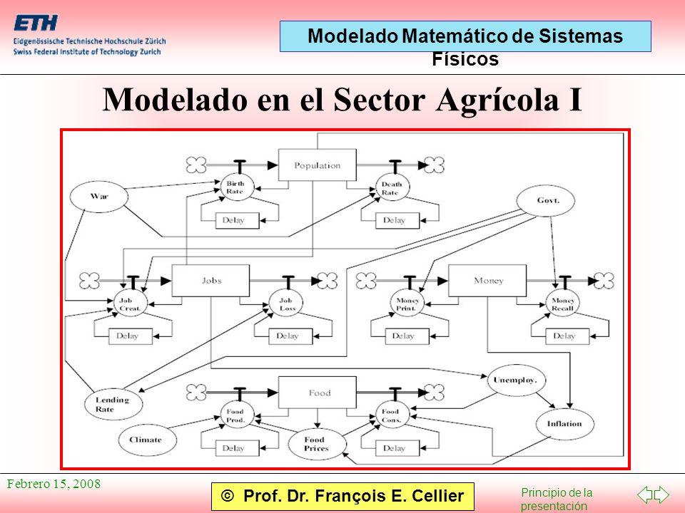 Modelado en el Sector Agrícola I