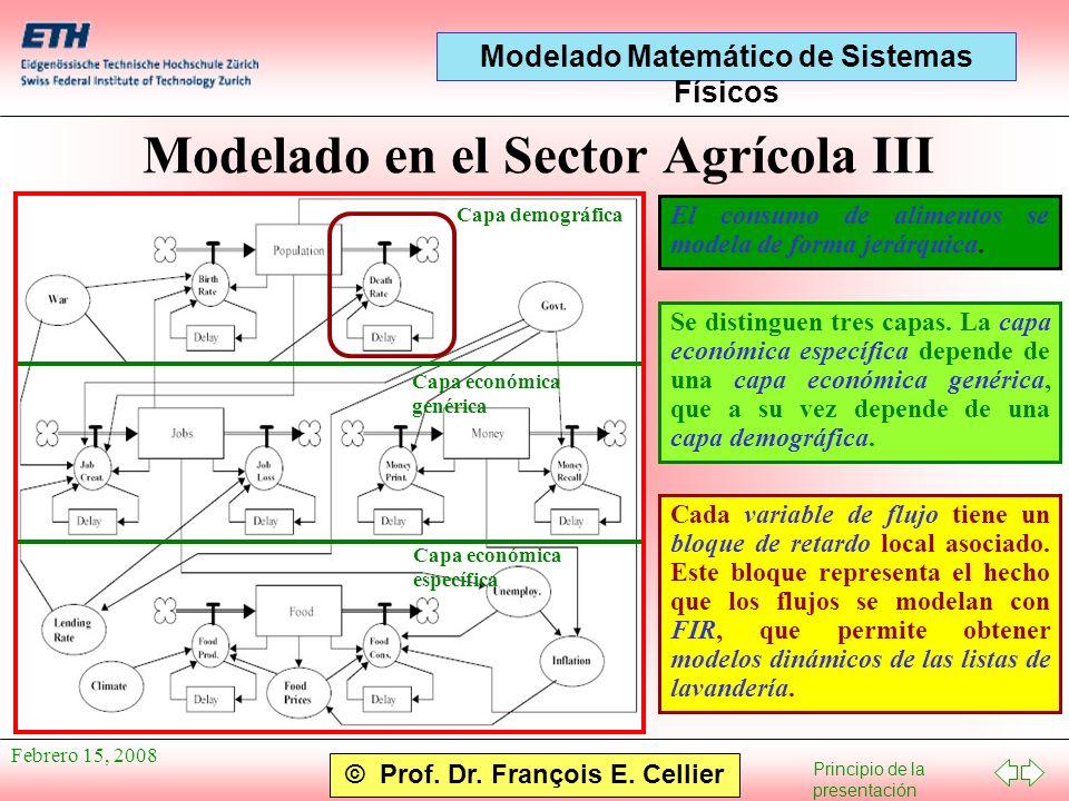 Modelado en el Sector Agrícola III