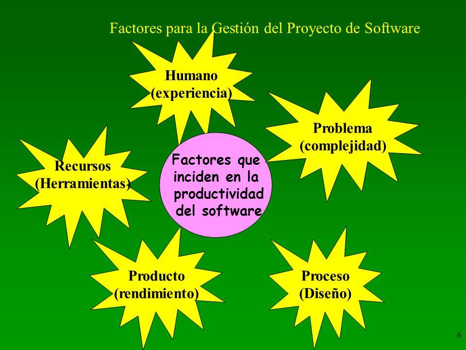 Factores para la Gestión del Proyecto de Software