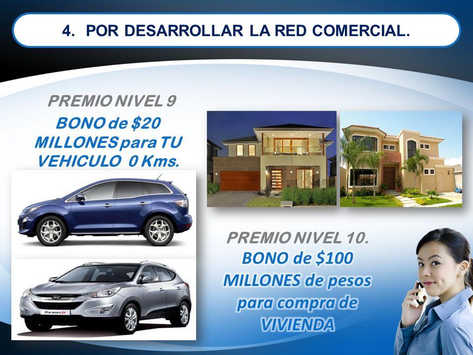 BONO de $100 MILLONES de pesos para compra de VIVIENDA