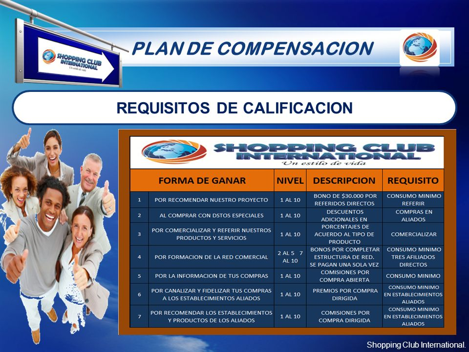 REQUISITOS DE CALIFICACION