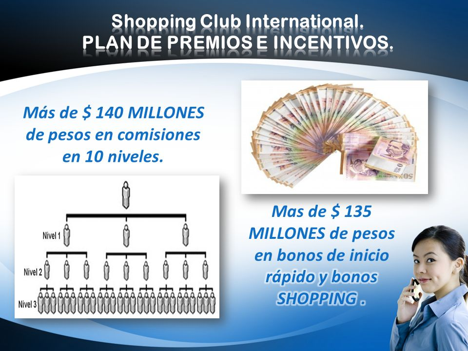 Shopping Club International. PLAN DE PREMIOS E INCENTIVOS.