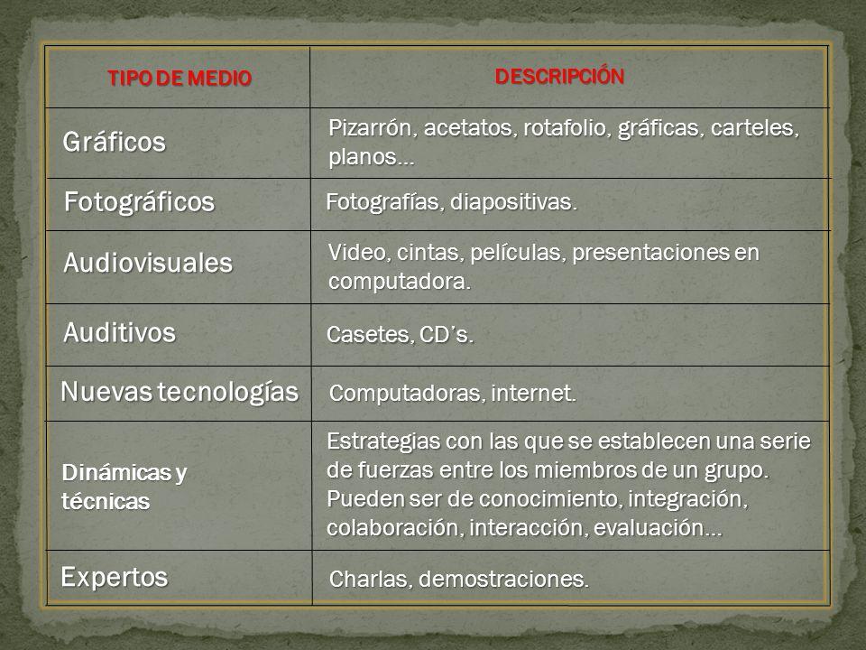 Gráficos Fotográficos Audiovisuales Auditivos Nuevas tecnologías