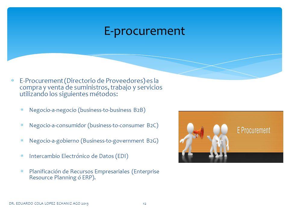 E-procurement E-Procurement (Directorio de Proveedores) es la compra y venta de suministros, trabajo y servicios utilizando los siguientes métodos: