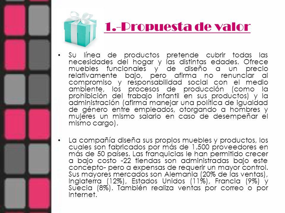 1.-Propuesta de valor