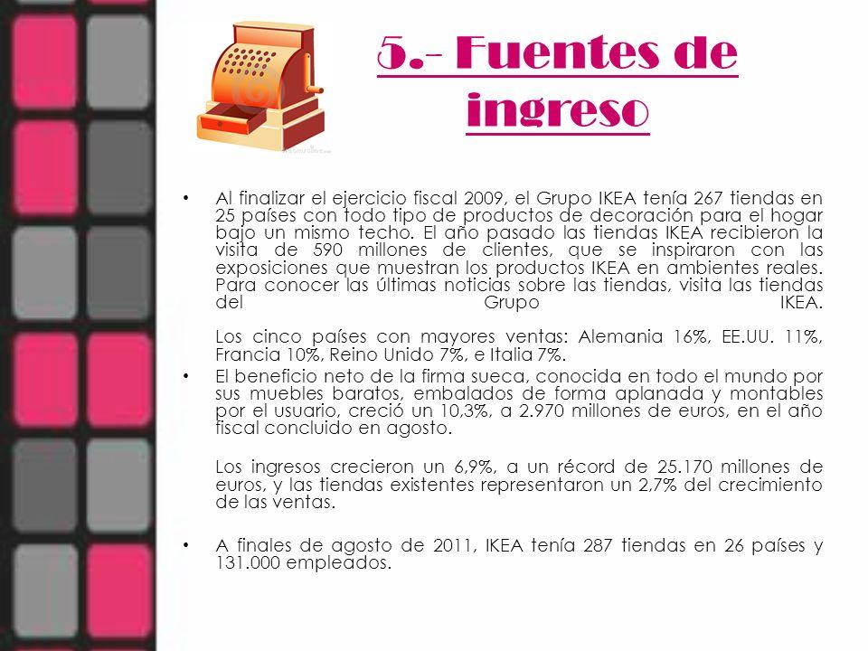 5.- Fuentes de ingreso