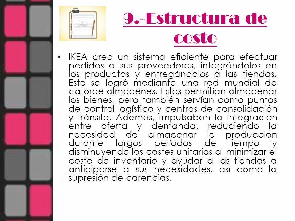 9.-Estructura de costo