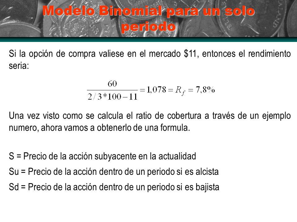 Modelo Binomial para un solo periodo