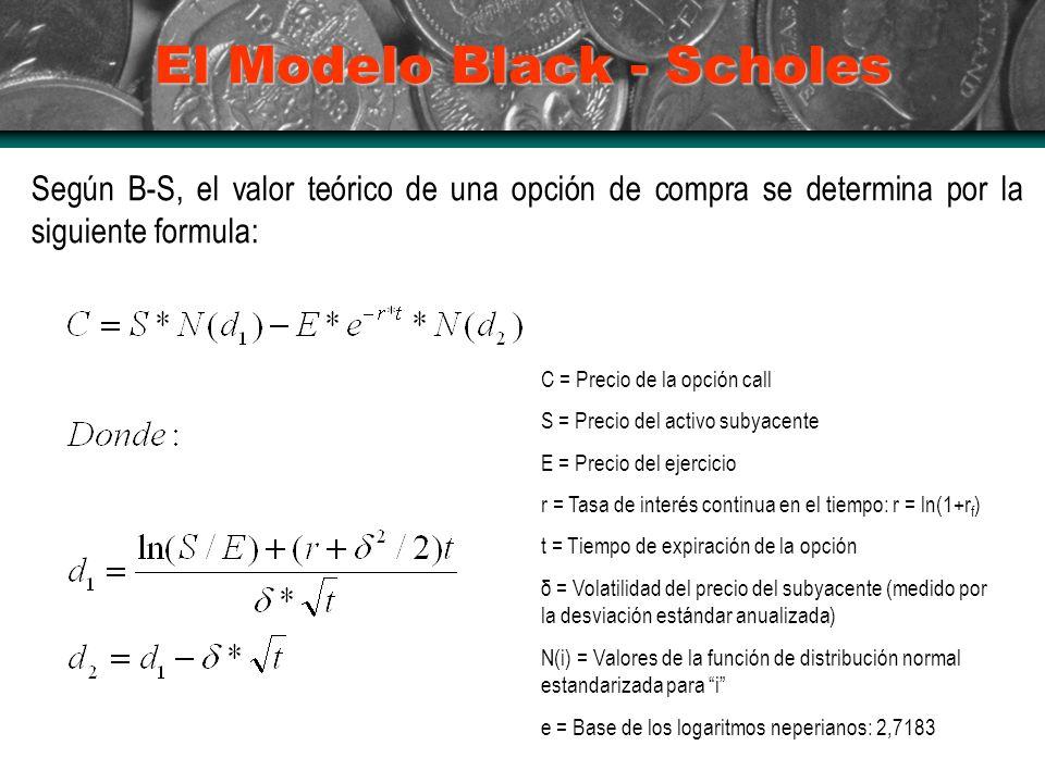 El Modelo Black - Scholes
