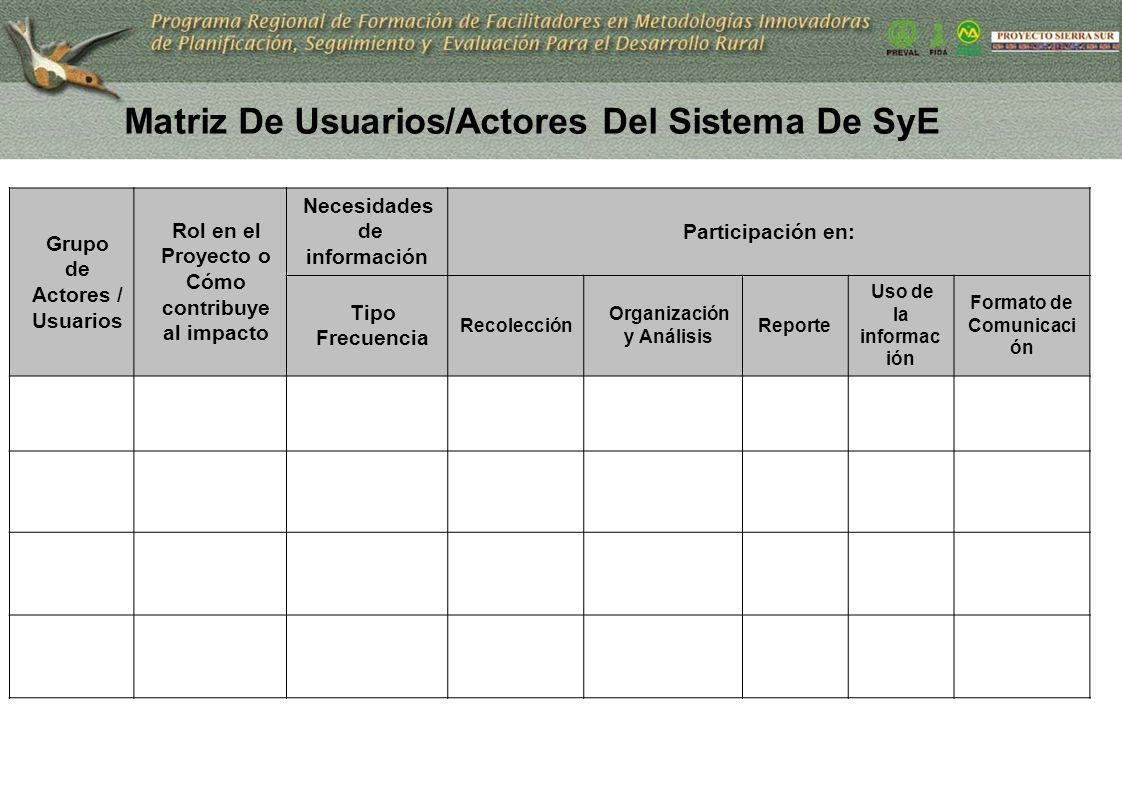 Matriz De Usuarios/Actores Del Sistema De SyE