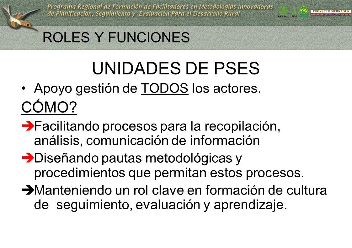 UNIDADES DE PSES CÓMO ROLES Y FUNCIONES