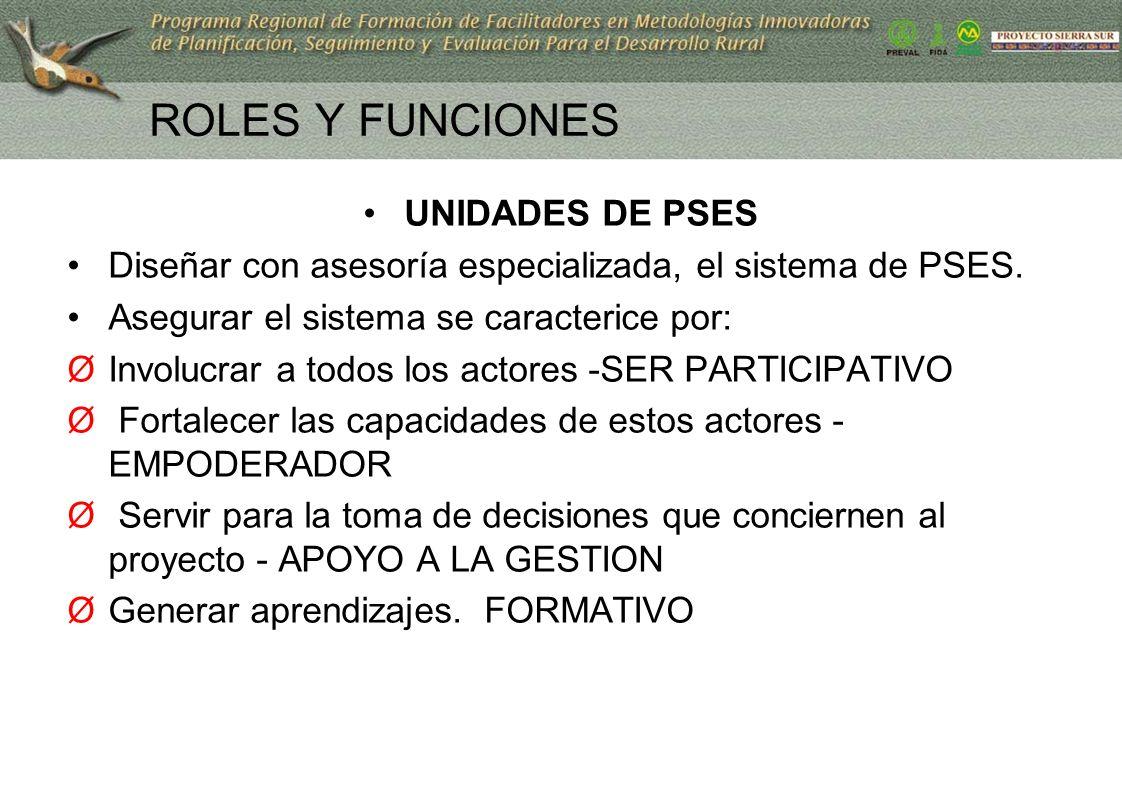 ROLES Y FUNCIONES UNIDADES DE PSES
