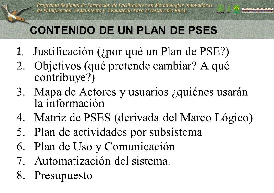 CONTENIDO DE UN PLAN DE PSES