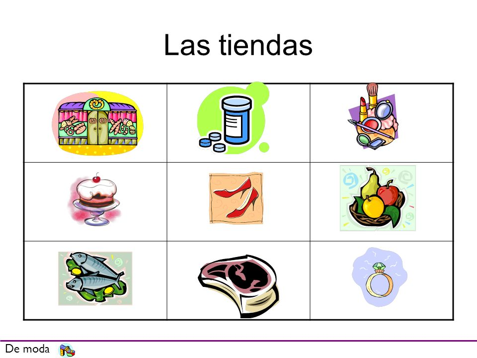 Las tiendas Give some of the vocab and ask them to identify the shop. Can they spot the –ería pattern