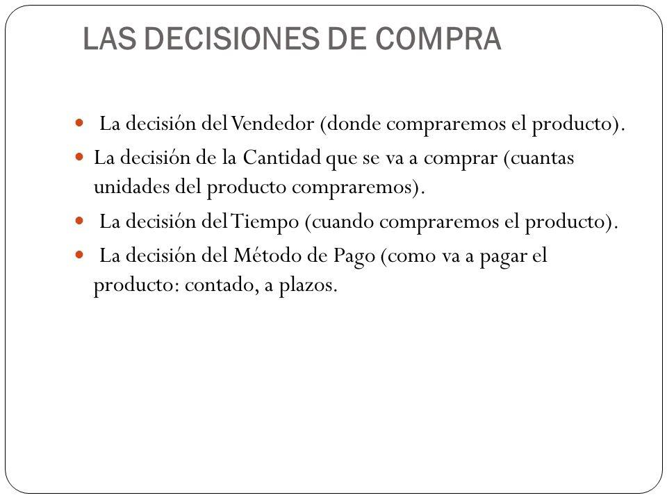 LAS DECISIONES DE COMPRA