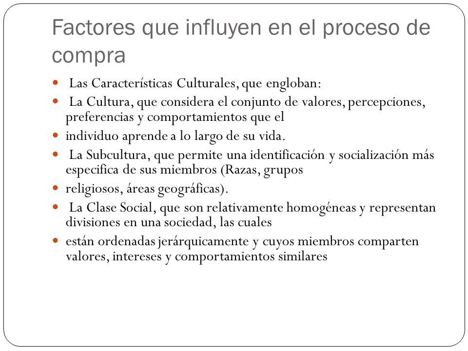 Factores que influyen en el proceso de compra