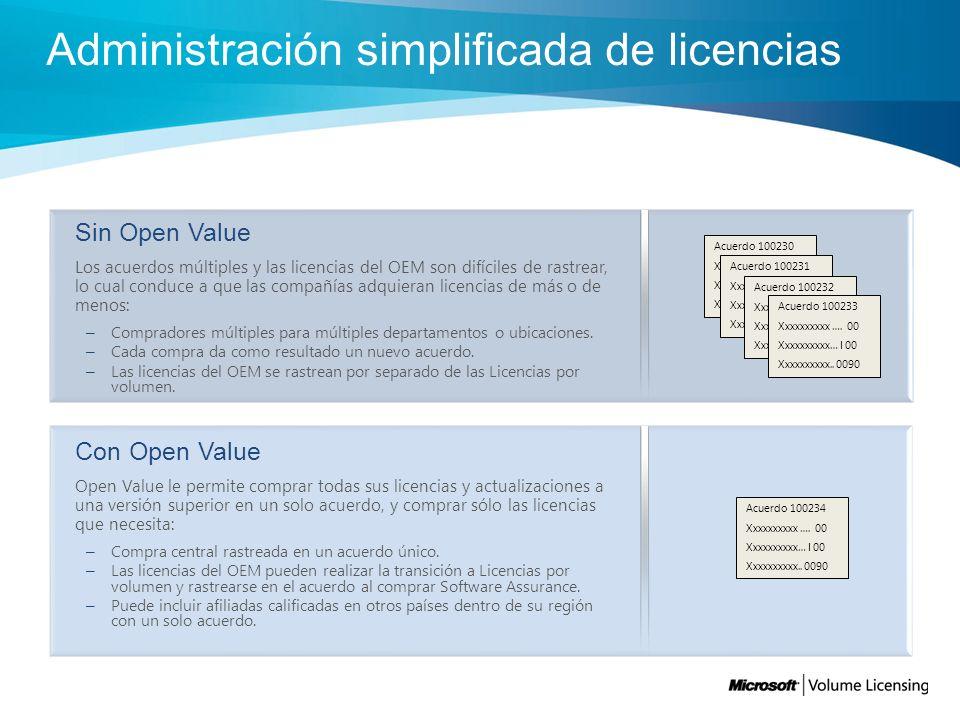 Administración simplificada de licencias