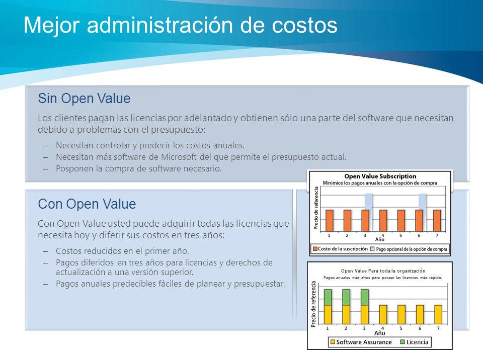 Mejor administración de costos