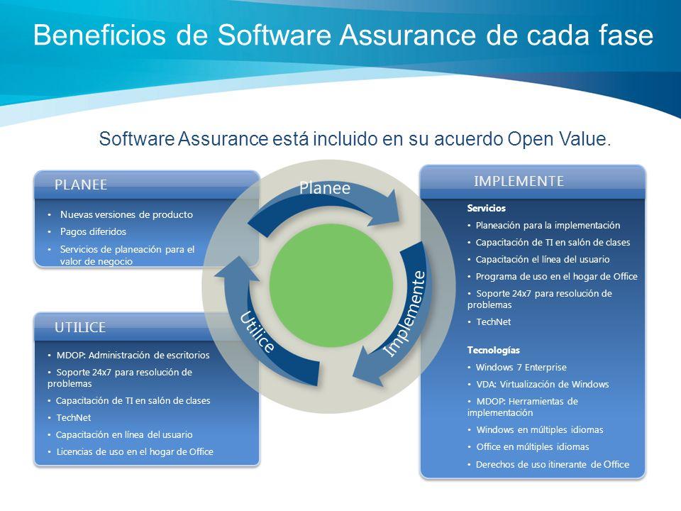 Beneficios de Software Assurance de cada fase