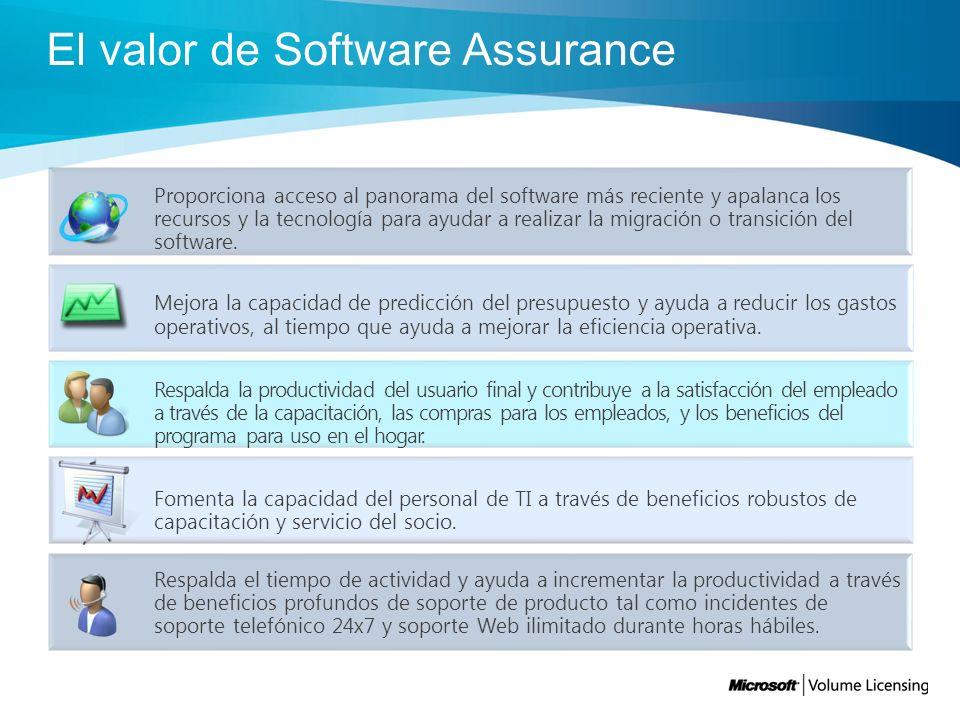 El valor de Software Assurance