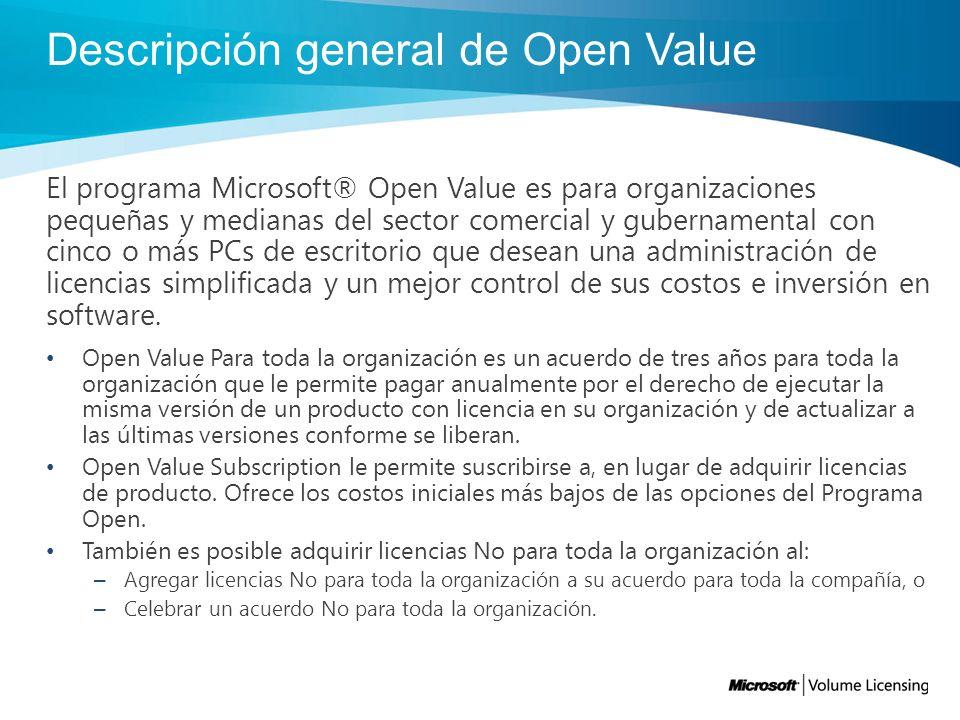 Descripción general de Open Value