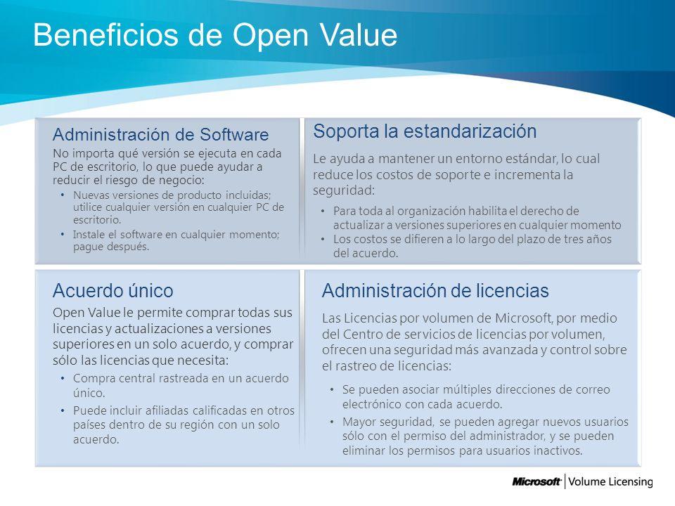 Beneficios de Open Value