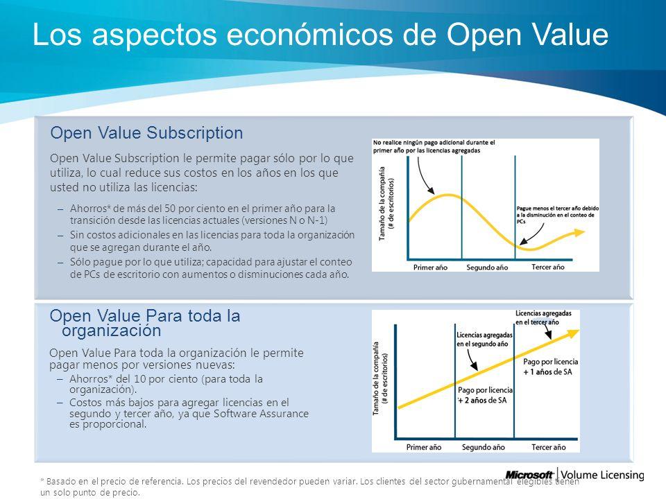 Los aspectos económicos de Open Value