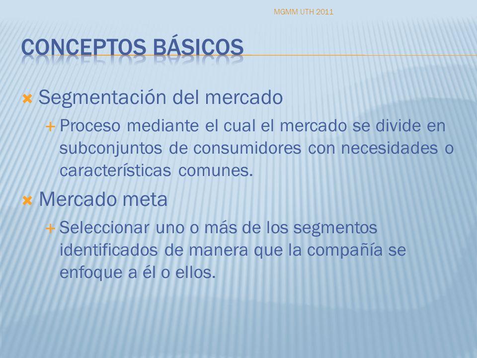Conceptos básicos Segmentación del mercado Mercado meta