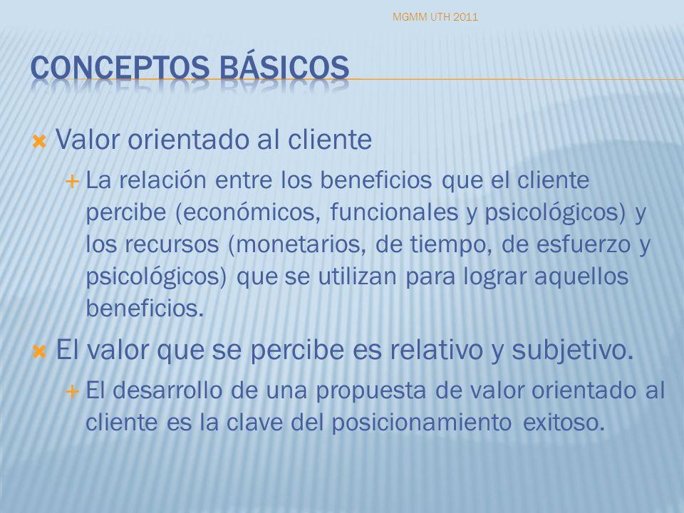 Conceptos básicos Valor orientado al cliente