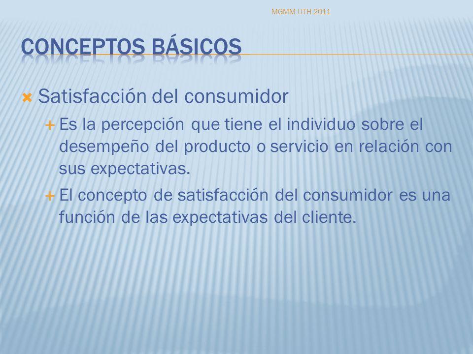 Conceptos básicos Satisfacción del consumidor