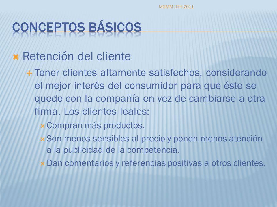 Conceptos básicos Retención del cliente