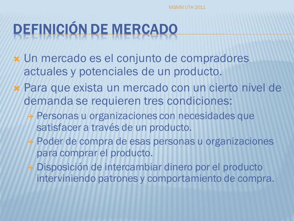 MGMM UTH 2011 Definición de mercado. Un mercado es el conjunto de compradores actuales y potenciales de un producto.