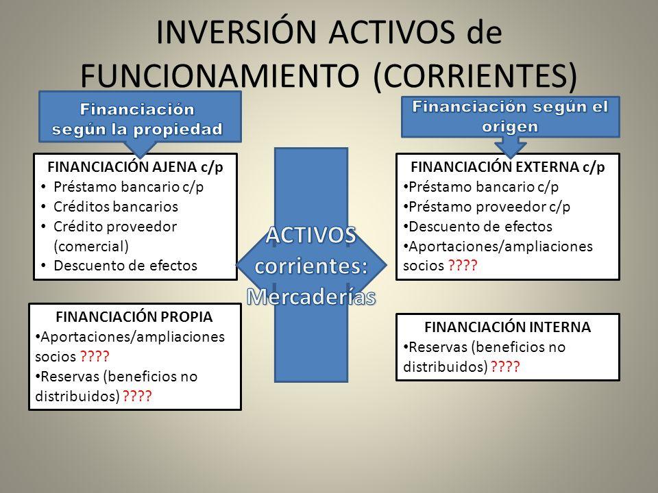 INVERSIÓN ACTIVOS de FUNCIONAMIENTO (CORRIENTES)