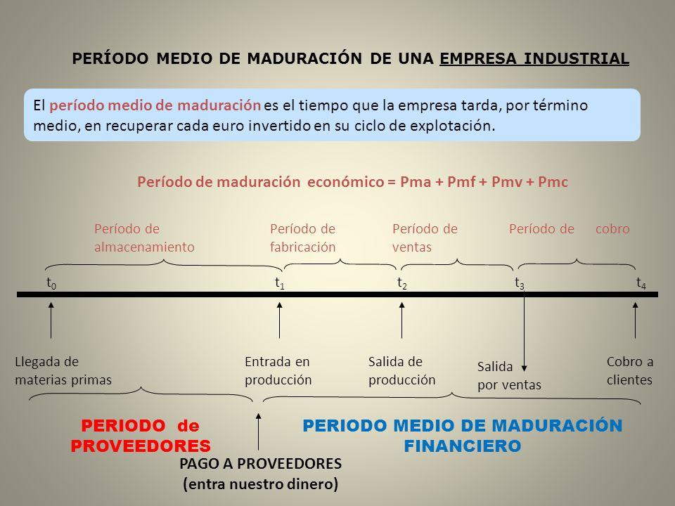 PAGO A PROVEEDORES (entra nuestro dinero)