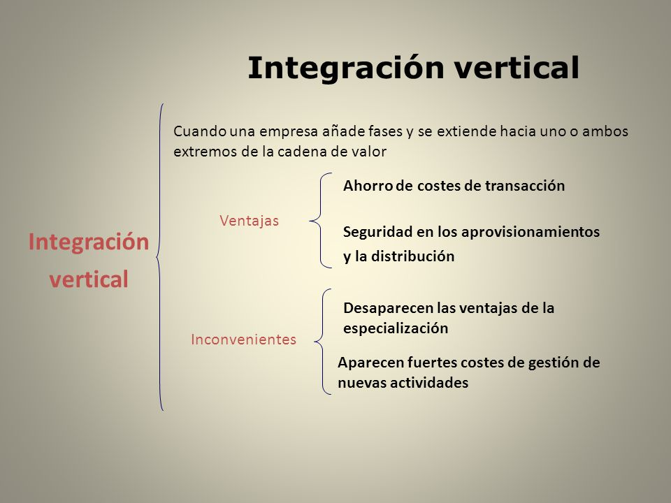 Integración vertical Integración vertical