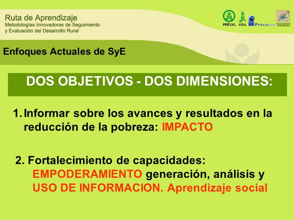 DOS OBJETIVOS - DOS DIMENSIONES: