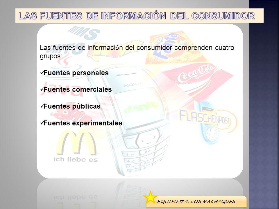 LAS FUENTES DE INFORMACIÓN DEL CONSUMIDOR
