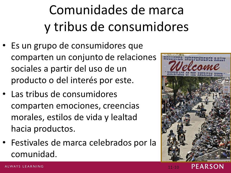 Comunidades de marca y tribus de consumidores