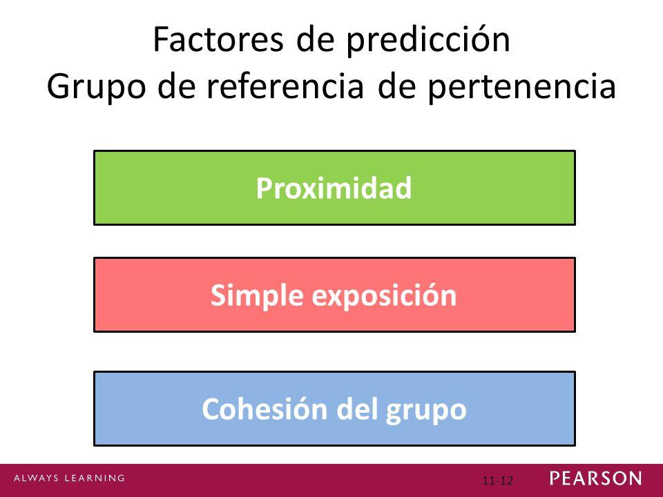 Factores de predicción Grupo de referencia de pertenencia