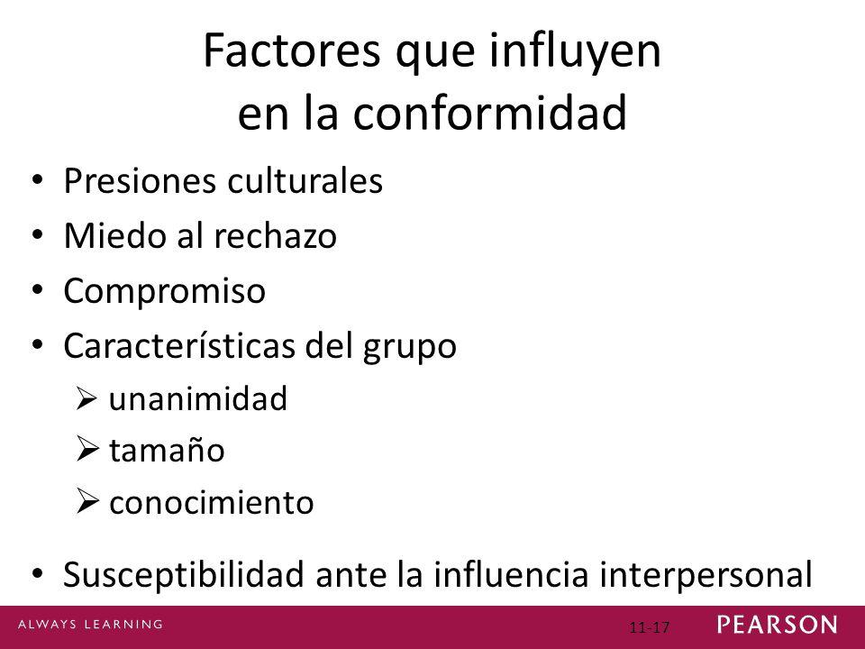 Factores que influyen en la conformidad
