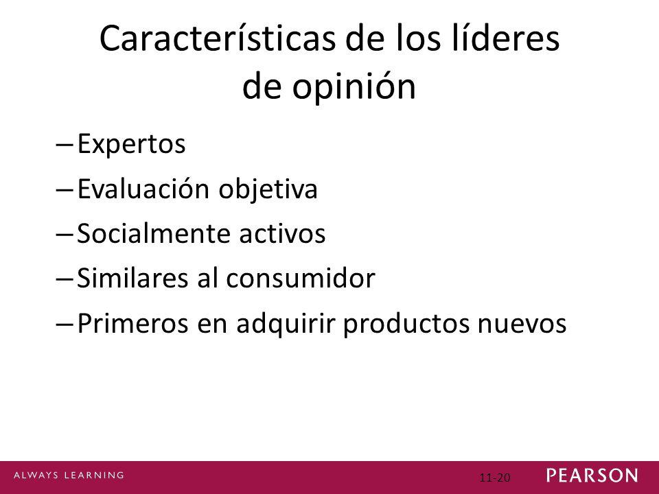 Características de los líderes de opinión